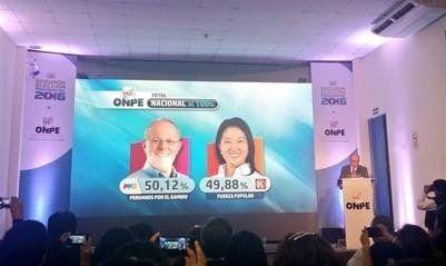 Confirman que Kuczynski ganó las elecciones en Perú