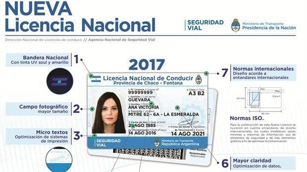 Tucumán será la primera provincia en tener todos sus municipios adheridos a la Licencia Nacional de Conducir