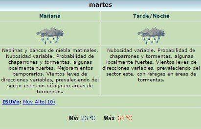 Tucumán continúa bajo alerta meteorológico