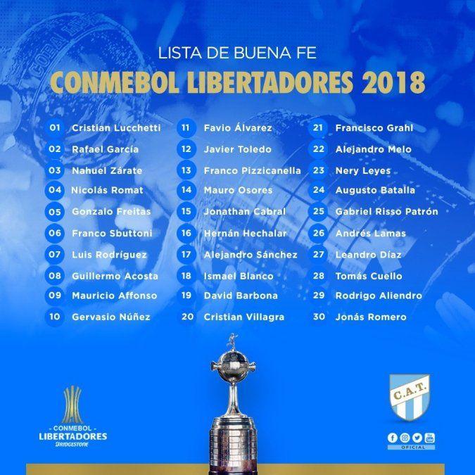Los elegidos para la Copa Libertadores