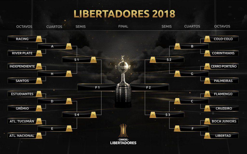 El calendario de los equipos argentinos en la Copa