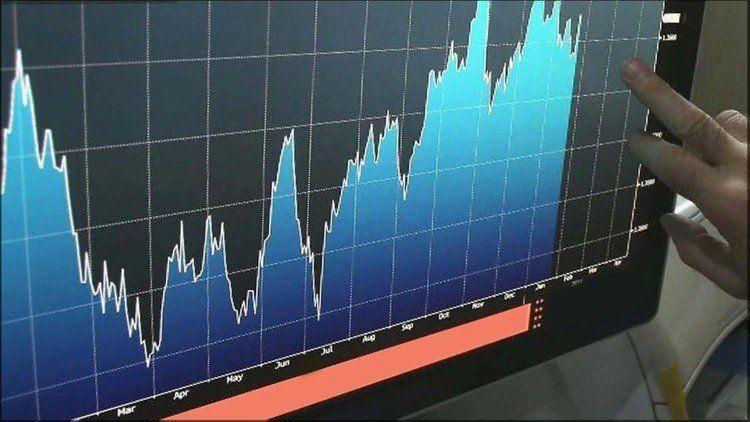 El riesgo país bajó de los 700 puntos por primera vez en un mes y medio
