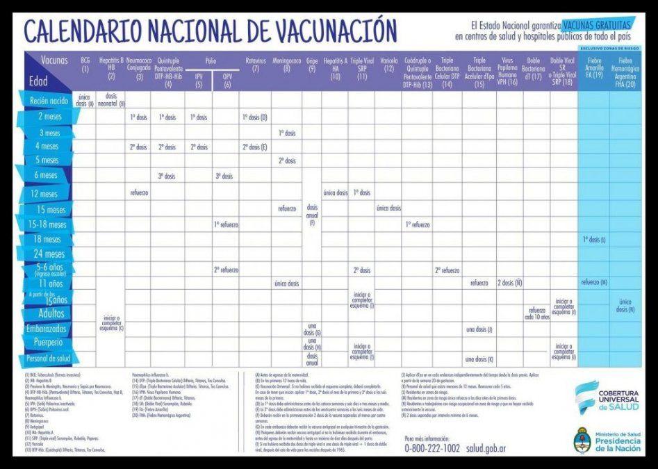 Vacunarse es gratis y obligatorio