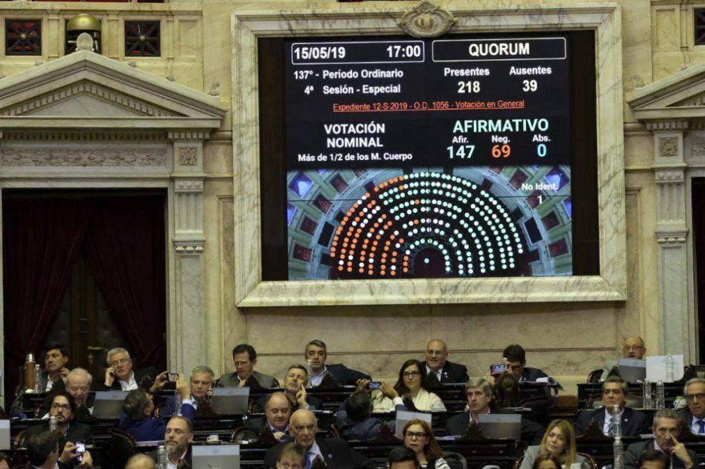 Se aprobó en Diputados la Ley de Financiamiento Político