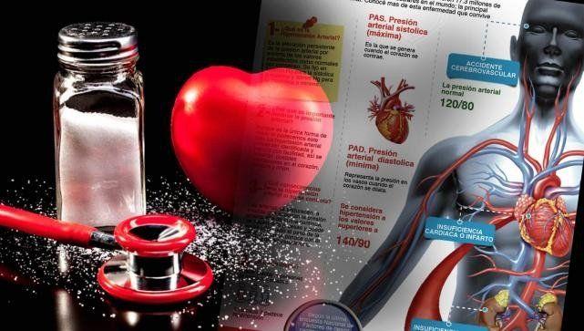 Hipertensión: es una enfermedad crónica cuando se manifiesta pero se puede prevenir