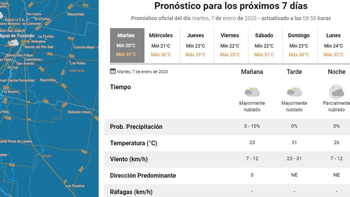 Cómo estará el tiempo este martes en Tucumán