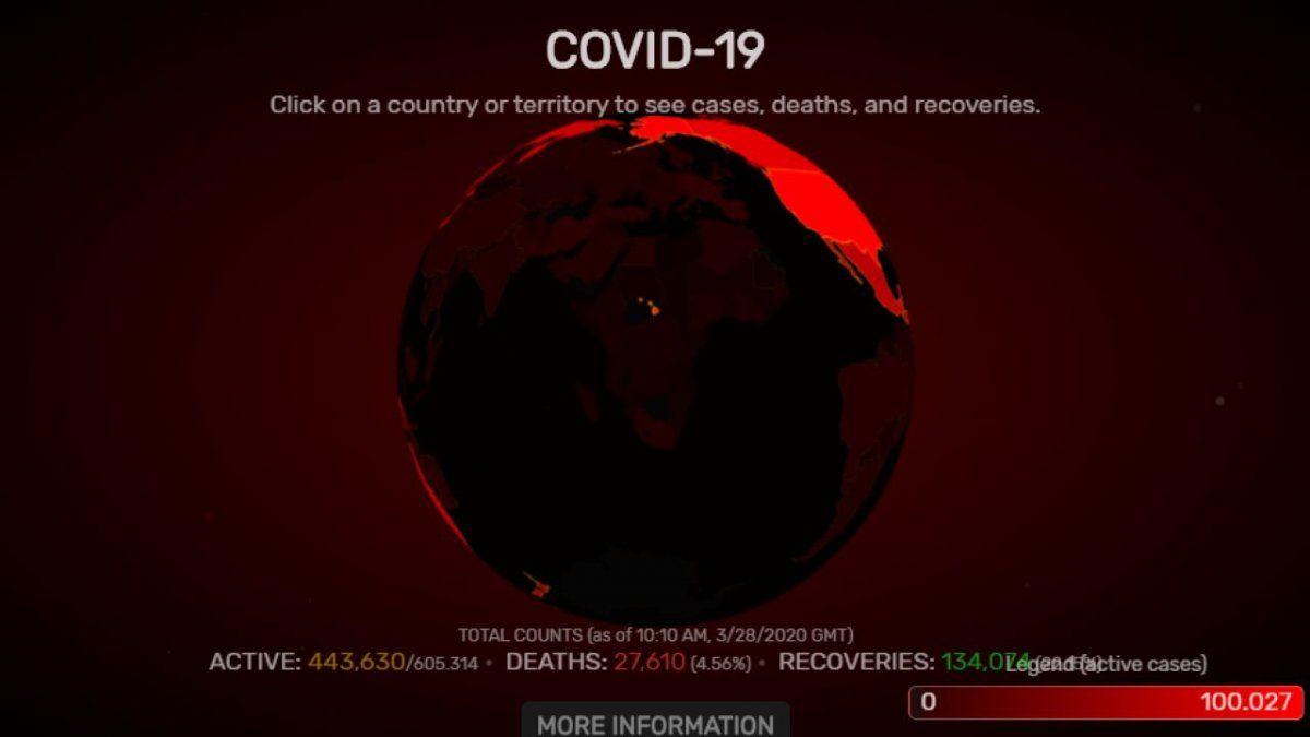 Coronavirus: ya hay más de 600.000 casos en todo el mundo