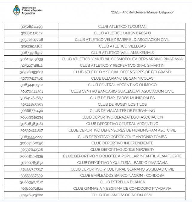 Atlético Tucumán será beneficiario de un programa asistencial